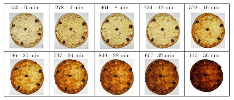 The pizza scale