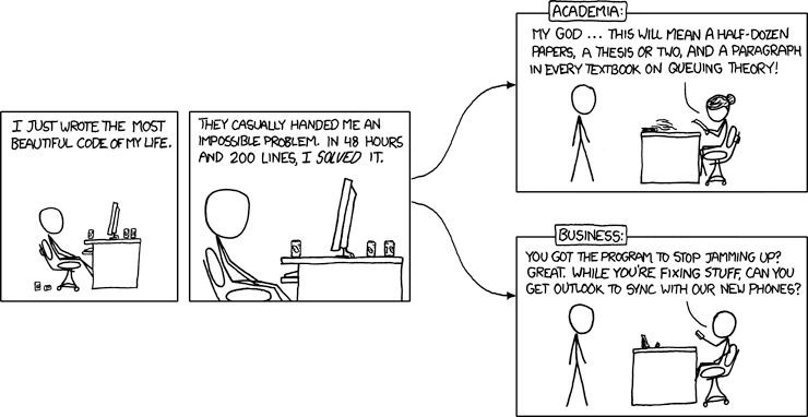 XKCD: Academia vs Business