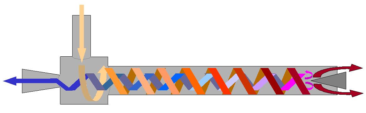 A vortex tube