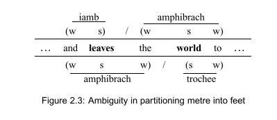 Ambiguity in partitioning metre into feet