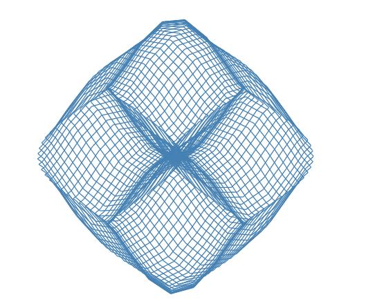 A parametric equation visualised