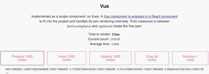 The Vue benchmark component