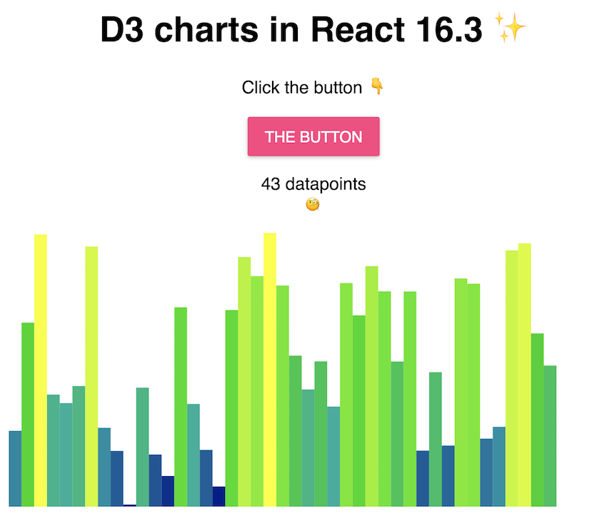 Simple chart in D3 and React 16.3