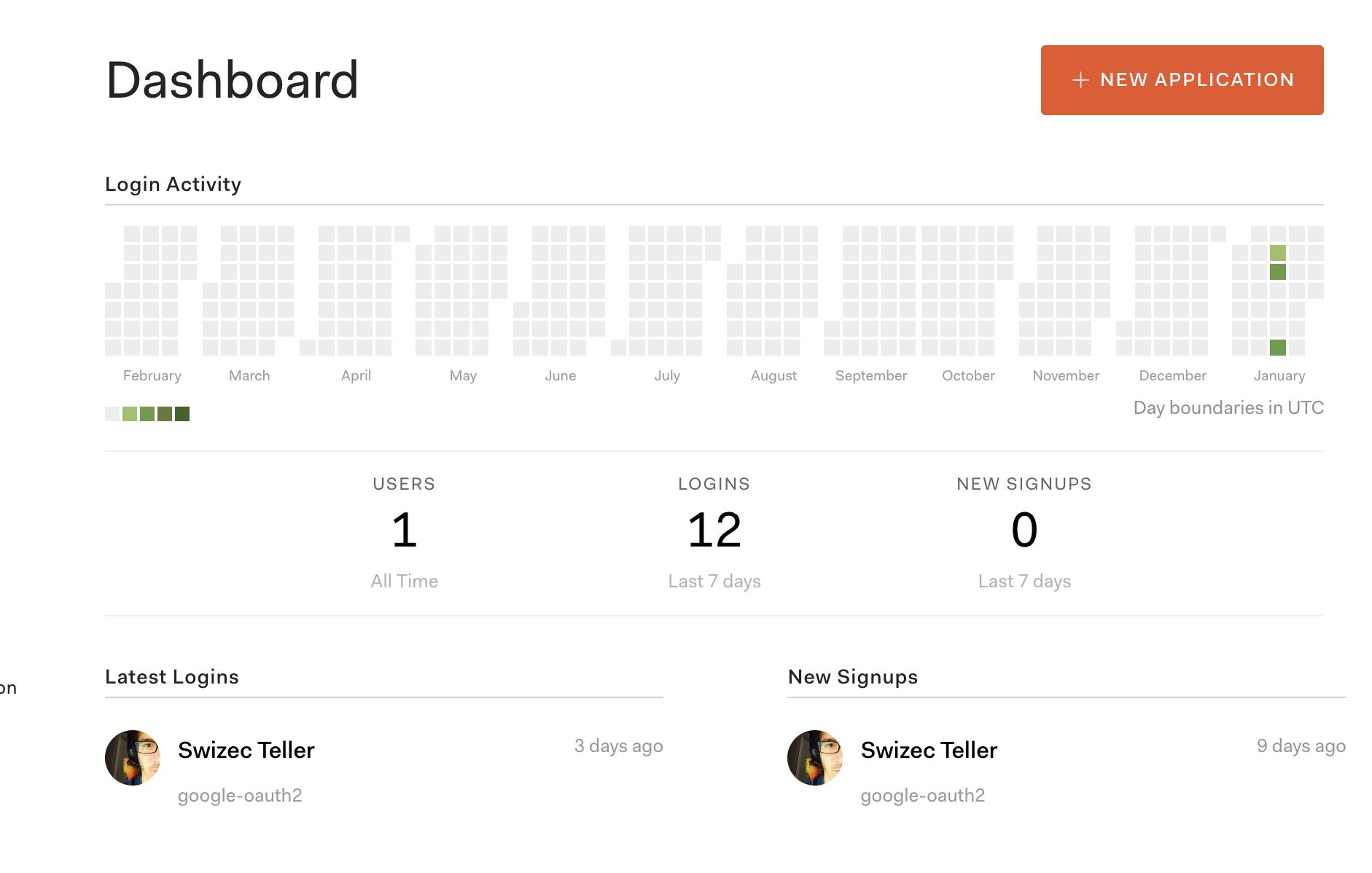 Auth0 dashboard screenshot
